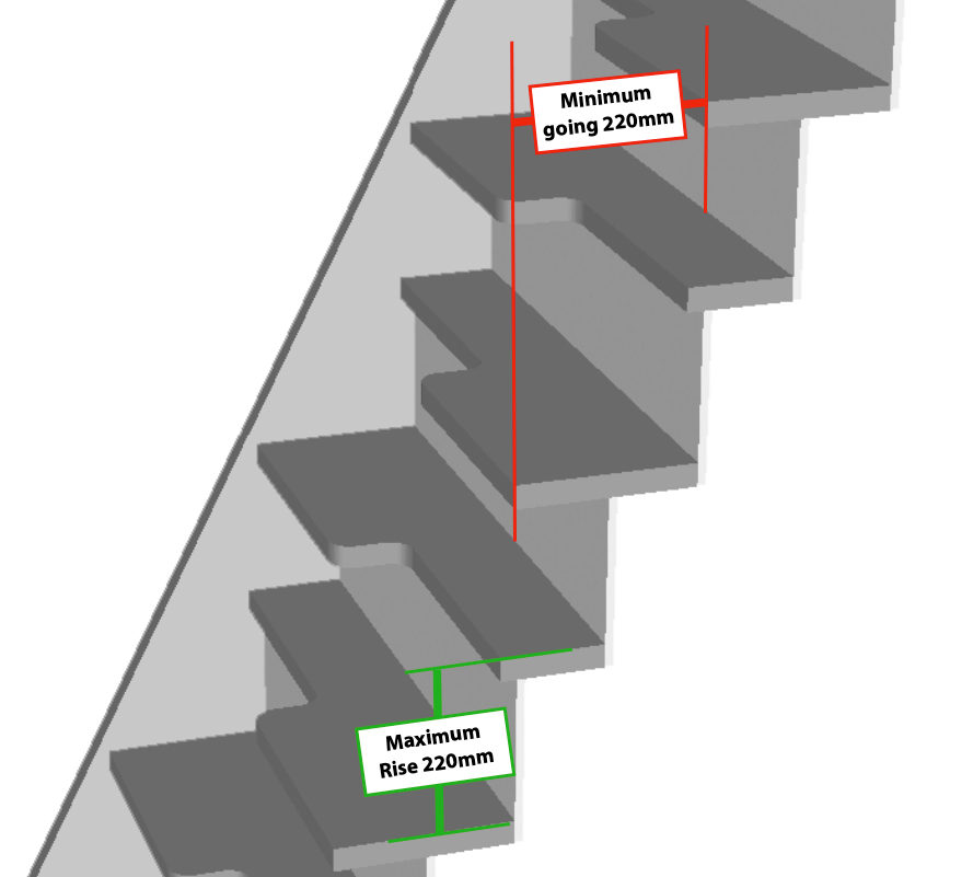 How to measure going on a alternating tread stair