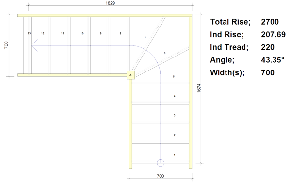Scoble stairplan