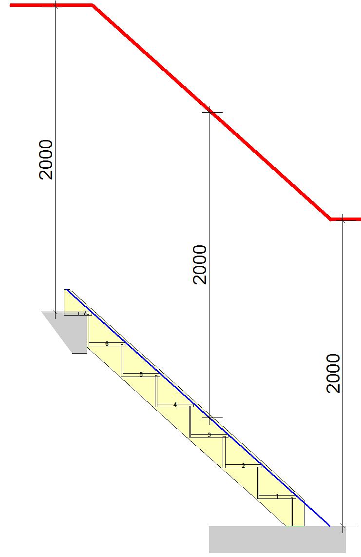 Building Regulations Minimium Height Of Ceiling