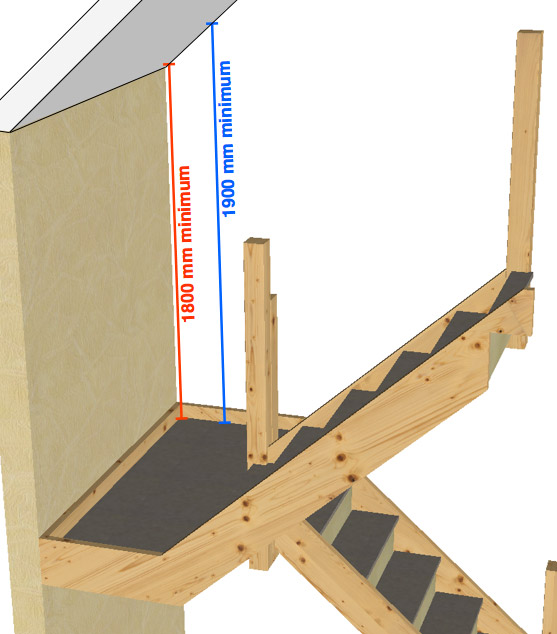 loft conversion ideas low roof - TKStairs Advise on domestic building regulations