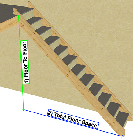 How To Measure For A Straight Staircase