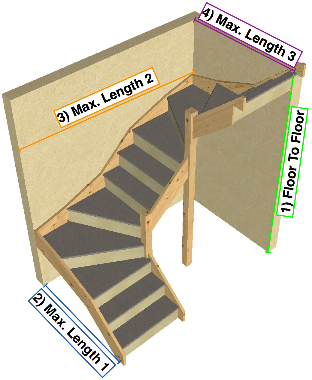 Tkstairs On How To Measure A Double Turn Staircase. Easy Stair Calculator